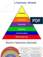 Blooms Taxonomy Chart