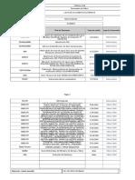 DD-VM-Zinc-CJM-Gestión-008 Lista de docs externos MA.xlsx