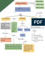 paradigmas de la investigacion.docx
