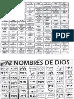 72 Nombres de Dios para Pendulo Hebreo