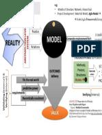 Models & Frameworks By Cleverson Tabajara Vianna
