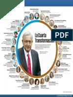 PDF Gabineteamlo
