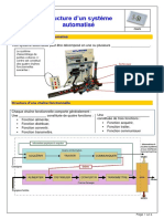 Cours Structure Systeme Eleve