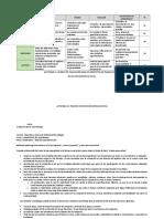 Rúbrica de evaluación - Actividad 11 y 12