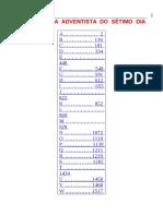enciclopedia-adventista.pdf