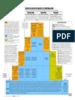 Grafico. Curva del Ajuste Creativo y sus Perturbaciones.pdf