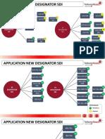 Application New Disignator SDI v.2