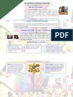Cultura Sociologia Unidad 4