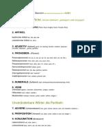 Las 10 partes del discurso en aleman