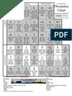 Harris Martin.-English Phonemic Chart.pdf