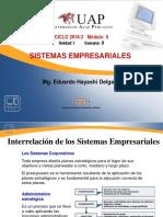 Ayuda 2 - Interrrelacion de los Sistemas Empresariales.pdf