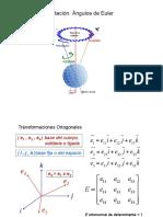 Matrices de rotacion y angulos de Euler 2016 v4.pdf