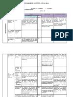 Informe de Gestion Anual 2014