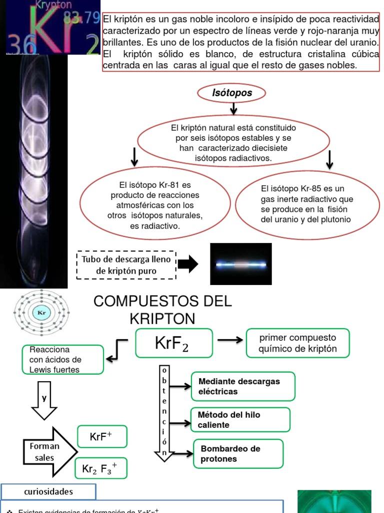 Del Uranio Y Del Plutonio Isótopos Materiales Naturaleza