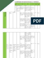 Informe de Los 8 Compromisos Del j.n.purumayo