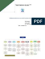Mapa Conceptual de Terminos Jenny Cermeño