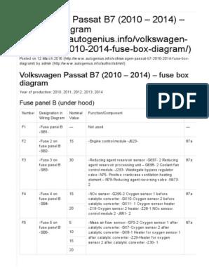Volkswagen Passat B7 (2010 – 2014) – Fuse Box Diagram | Relay | Motor  VehicleScribd