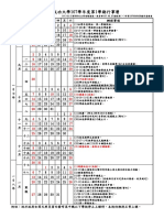 107學年大三上成大行事曆.pdf
