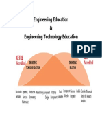 Engineering Education.pdf