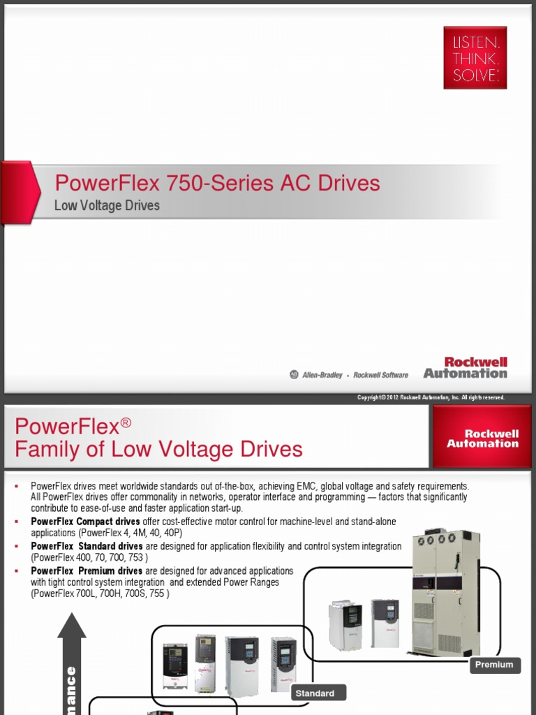 PowerFlex 750-Series AC Drives Customer Presentation | Automation