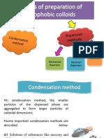 Types of preparation of Lyophobic colloids(1).pptx