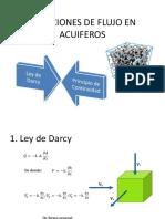 Ecuaciones de Flujo en Acuiferos