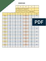 Factores Divisor Con Limites Permisibles