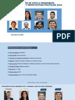 La encuesta de Federico González & Asociados