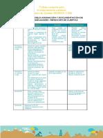 Anexo 5. Modelo Asignación y Documentación de Responsabilidades