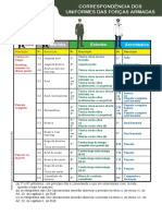 Correspondência de Uniformes FFAA