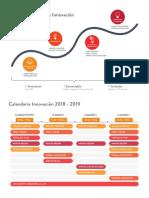 Nuevos Programas y Convocatorias CORFO 2018-2019