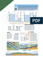 vasos comunicantes pdf