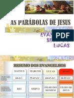 Parábolas de Jesus - Aula 01 - Lucas Overview