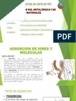 Adsorcion de Iones y Moleculas