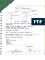 Apuntes de clases Estructuras 2-1