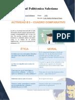 Chalacan Rodriguez  Cuadro Comparativo Ética y moral , Problemas éticos vs Problemas morales
