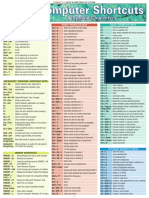 COMPUTER SHORTCUTS.pdf