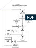 Carta Alir Perakuan Siap Dan Pematuhan (CCC).pdf