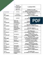 Одномандатные Округа РМ (1)