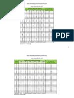 Tablas Climatologicas AIG 2013.pdf