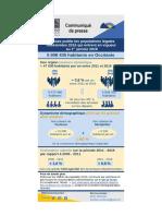 Les populations de 2016 entrent en vigueur au 1er janvier 2019