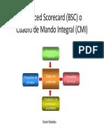 Balance Scorecard (BSC)-Cuadro de Mando Integral (CMI)