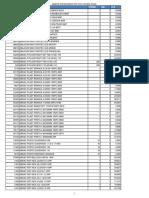 Tabela Ridan PDF