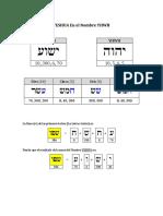 3.1- Yeshua en Yhwh v1.0