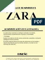 Cadena de Suministros ZARA