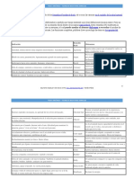 5432_geodir_archivos_flores-de-bach-para-animales-listado-VNA.pdf