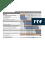 Gantt Chart Delfo Fernandez