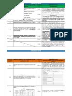 Matriz Comparativa Llantas (INMETRO vs NOM-086) PDF