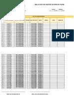 Formatos de Inventario