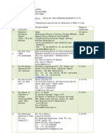 List of Laboratory for calibration of RMIs.pdf